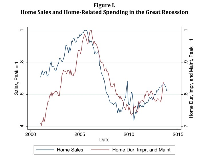home_sales_graph.jpg